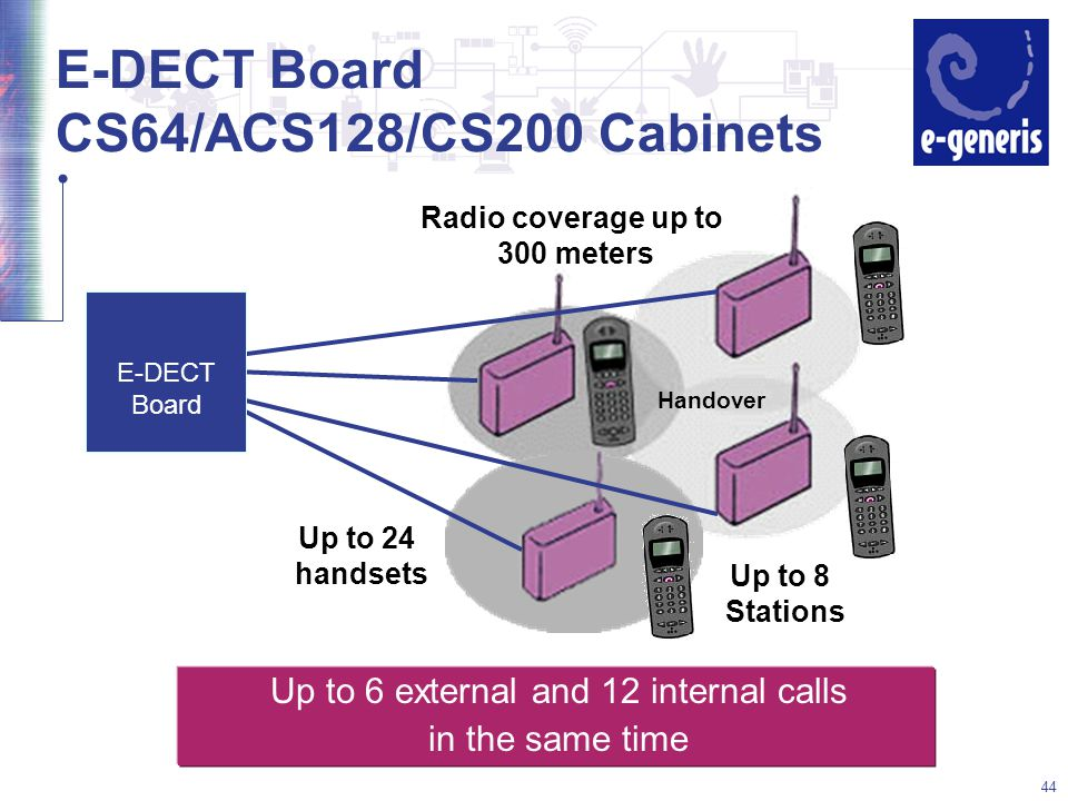 44 Up to 8 Stations Up to 24 handsets Radio coverage up to 300 meters E-DECT Board Handover E-DECT Board CS64/ACS128/CS200 Cabinets Up to 6 external and 12 internal calls in the same time