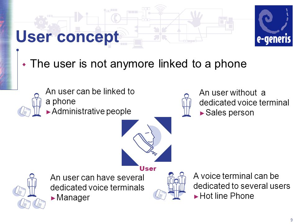 30 Messaging Calls takeover w The caller can, during and after the greeting,: ► join the operator ► be transfered to another phone.