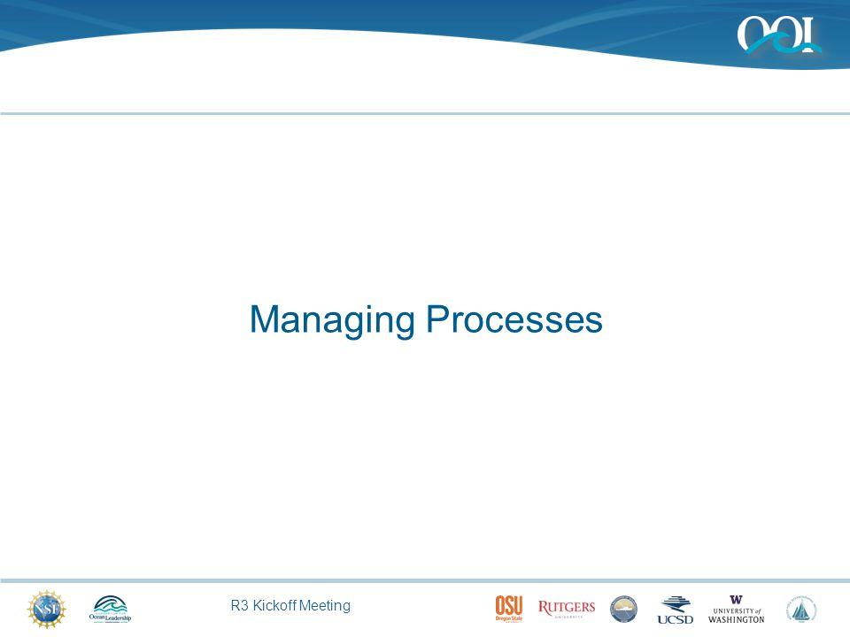 R3 Kickoff Meeting Managing Processes