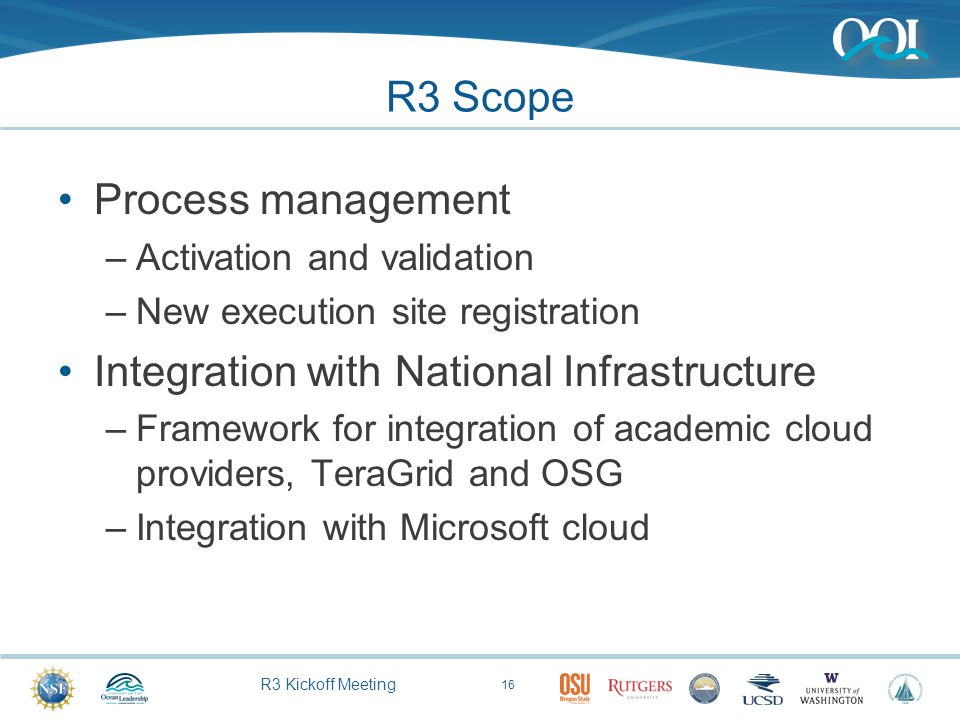 R3 Kickoff Meeting R3 Scope Process management –Activation and validation –New execution site registration Integration with National Infrastructure –F