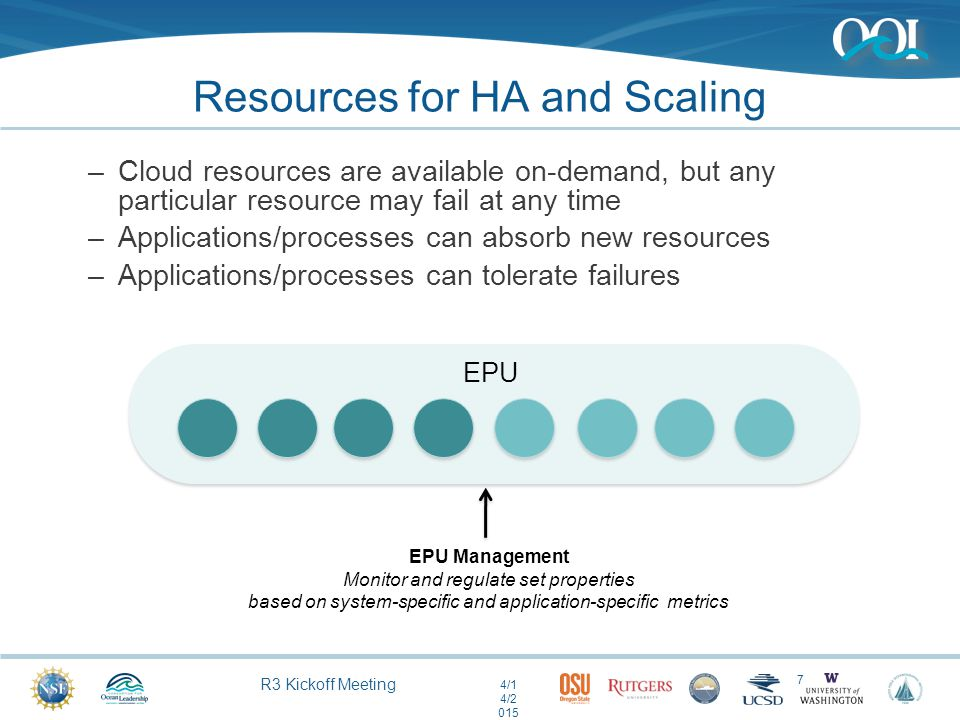 R3 Kickoff Meeting Resources for HA and Scaling 4/14/20154/14/20154/14/2015 7 EPU Management Monitor and regulate set properties based on system-speci