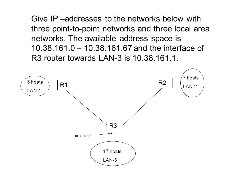 R3 R1 R2 7 hosts LAN-2 17 hosts LAN-3 R3 R1 R2 3 hosts LAN-1 Give IP –addresses to the networks below with three point-to-point networks and three local area networks.