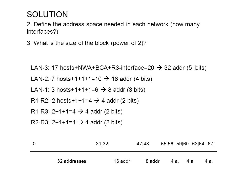 SOLUTION: 4.Start allocating the IP –addresses from R3 (10.38.100.1).