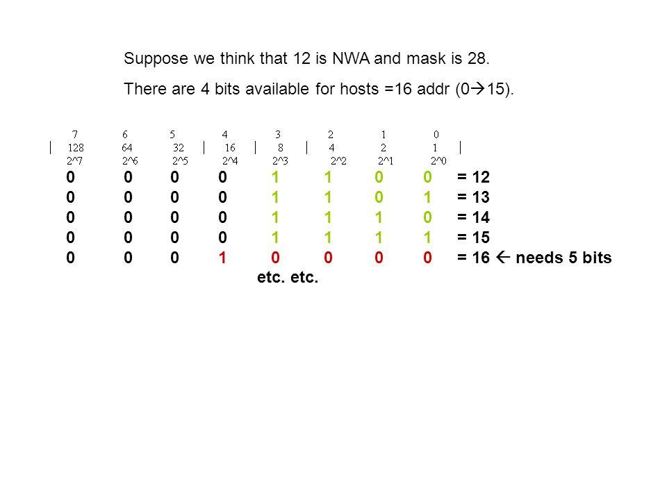 00 0 0 11 0 0= 12 00 0 0 11 0 1= 13 00 0 0 11 1 0= 14 00 0 0 11 1 1= 15 00 0 1 00 0 0= 16  needs 5 bits etc.