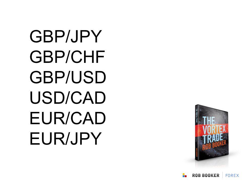 GBP/JPY GBP/CHF GBP/USD USD/CAD EUR/CAD EUR/JPY