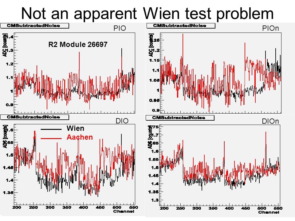 Javier Fernandez (IEKP/UniKa)11 Not an apparent Wien test problem PIOPIOn DIO DIOn Wien Aachen R2 Module 26697