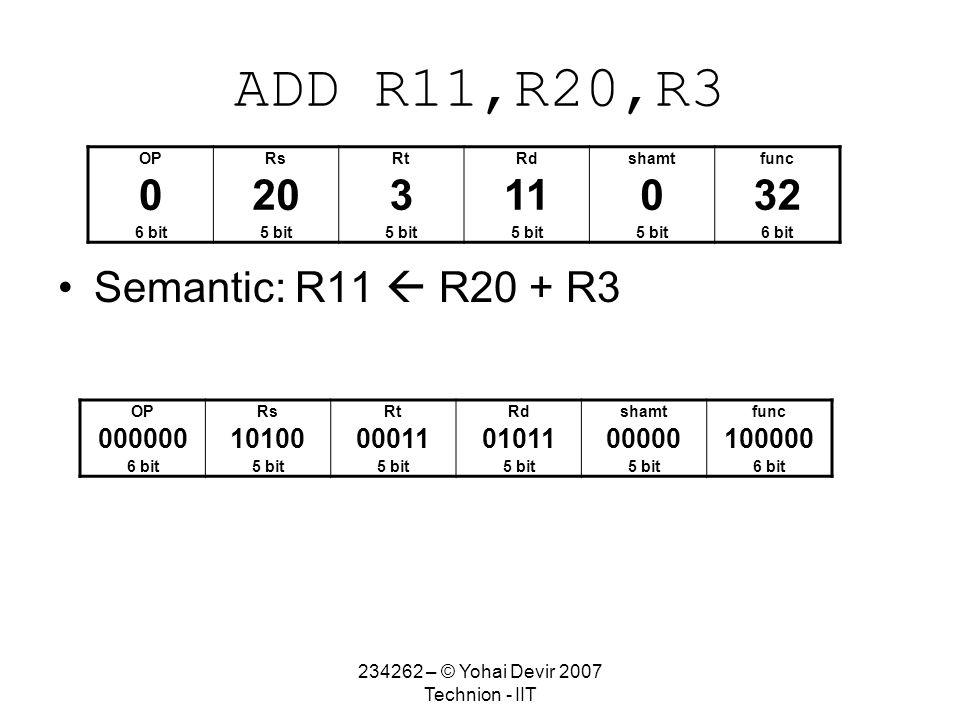 234262 – © Yohai Devir 2007 Technion - IIT ADD R11,R20,R3 Semantic: R11  R20 + R3 OPRsRtRdshamtfunc 020311032 6 bit5 bit 6 bit OPRsRtRdshamtfunc 00000010100000110101100000100000 6 bit5 bit 6 bit