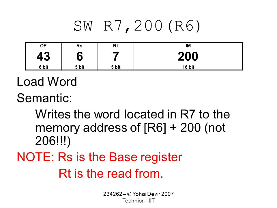234262 – © Yohai Devir 2007 Technion - IIT SW R7,200(R6) Load Word Semantic: Writes the word located in R7 to the memory address of [R6] + 200 (not 206!!!) NOTE: Rs is the Base register Rt is the read from.