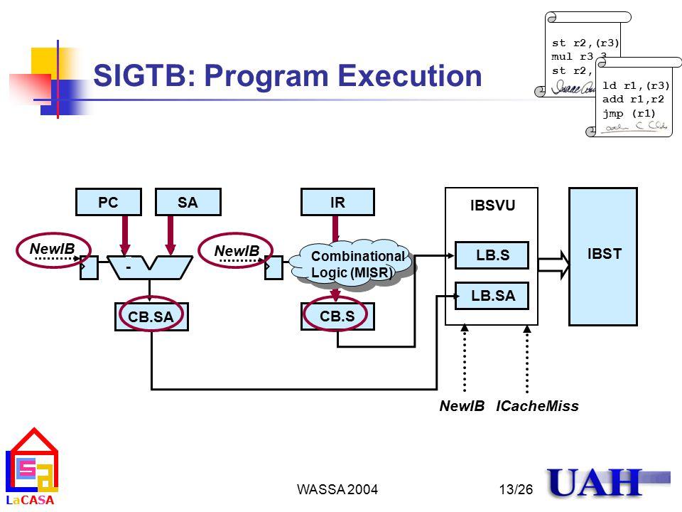LaCASALaCASA WASSA 2004 st r2,(r3) mul r3,3 st r2,(r3) ld r1,(r3) add r1,r2 jmp (r1) 13/26 SIGTB: Program Execution CB.SA - NewIB IBSVU IBST LB.SLB.SA ICacheMiss Combinational Logic (MISR) IR NewIB CB.S NewIB PCSA