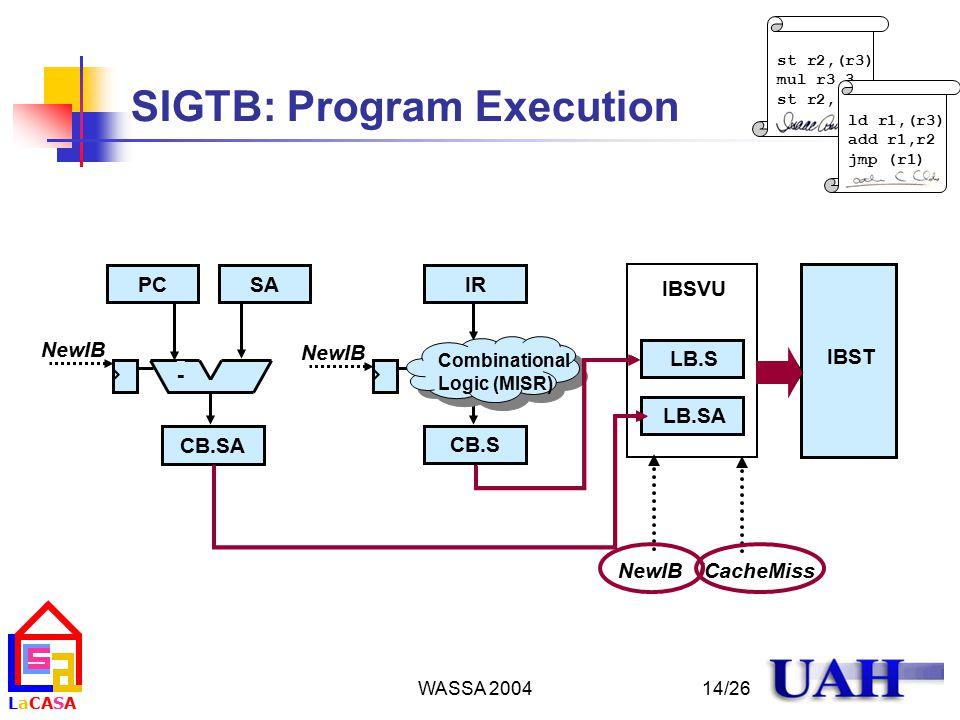 LaCASALaCASA WASSA 2004 st r2,(r3) mul r3,3 st r2,(r3) ld r1,(r3) add r1,r2 jmp (r1) 14/26 SIGTB: Program Execution CB.SA - NewIB IBSVU IBST LB.SLB.SA ICacheMiss Combinational Logic (MISR) IR NewIB CB.S NewIB PCSA