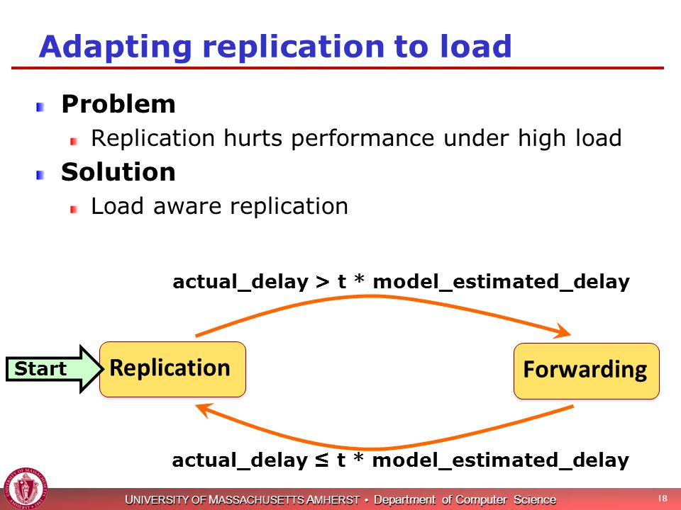 U NIVERSITY OF M ASSACHUSETTS A MHERST Department of Computer Science 18 Problem Replication hurts performance under high load Solution Load aware replication Adapting replication to load Forwarding Replication Start actual_delay > t * model_estimated_delay actual_delay ≤ t * model_estimated_delay