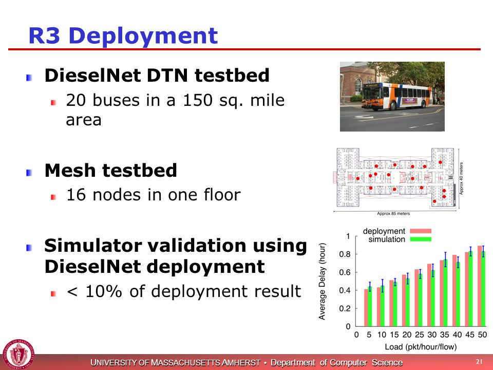 U NIVERSITY OF M ASSACHUSETTS A MHERST Department of Computer Science 21 DieselNet DTN testbed 20 buses in a 150 sq.