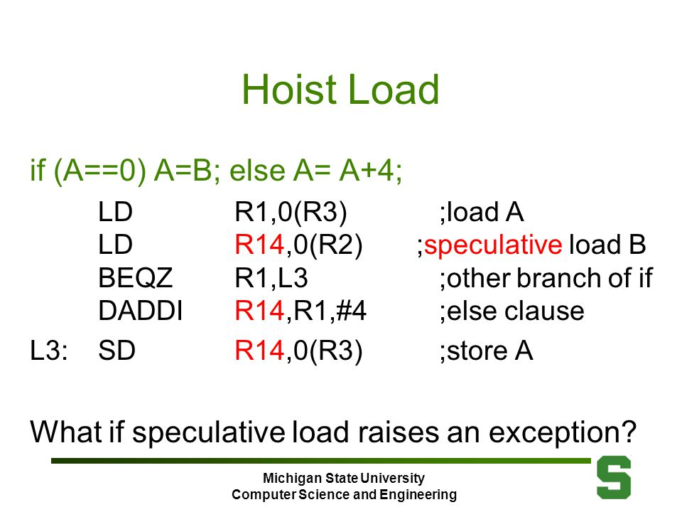 Michigan State University Computer Science and Engineering Hoist Load if (A==0) A=B; else A= A+4; LDR1,0(R3);load A LDR14,0(R2) ;speculative load B BE