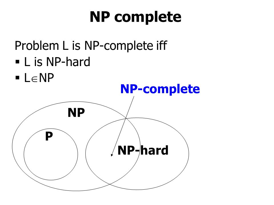 NP complete NP P Problem L is NP-complete iff  L is NP-hard  L  NP NP-hard NP-complete