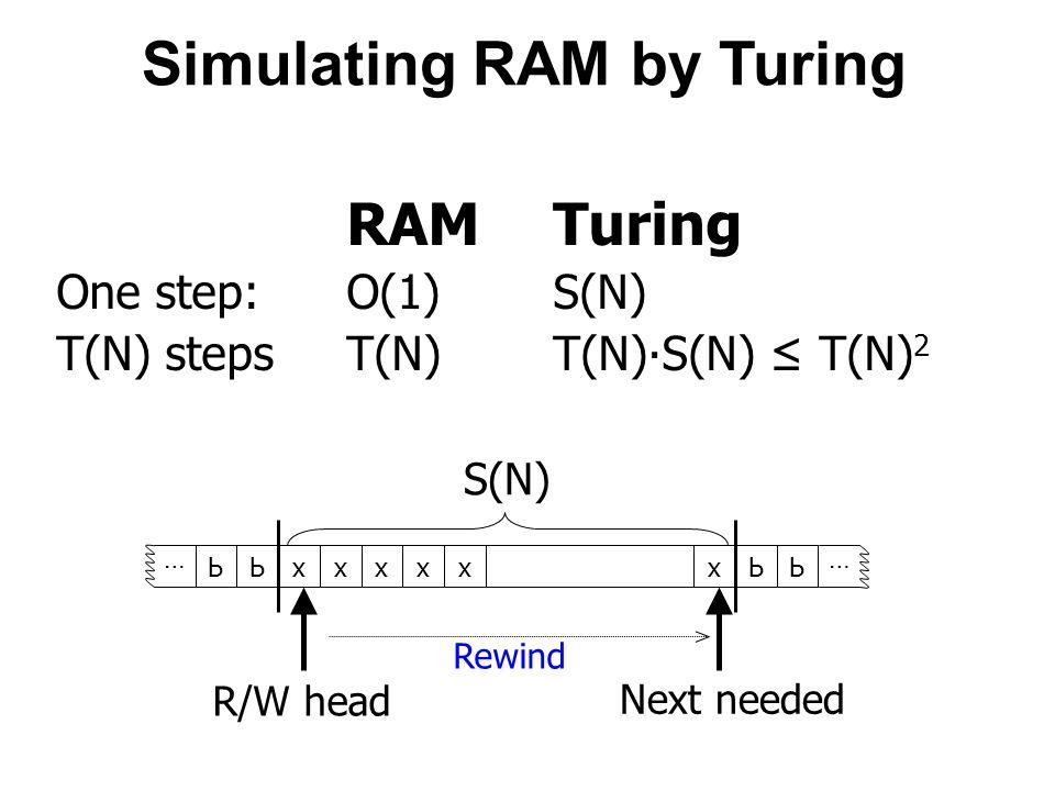 RAMTuring One step:O(1)S(N) T(N) stepsT(N)T(N)∙S(N) ≤ T(N) 2 Simulating RAM by Turing xxxxxЬЬxЬЬ …… R/W head Next needed S(N) Rewind