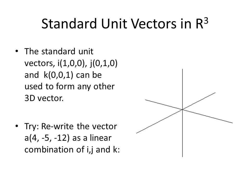 Vector Operations In R 3 Section 67 Standard Unit Vectors In R 3