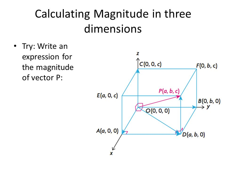 Finding the Magnitude of Vectors in R 3 Determine the magnitude of the following vectors: