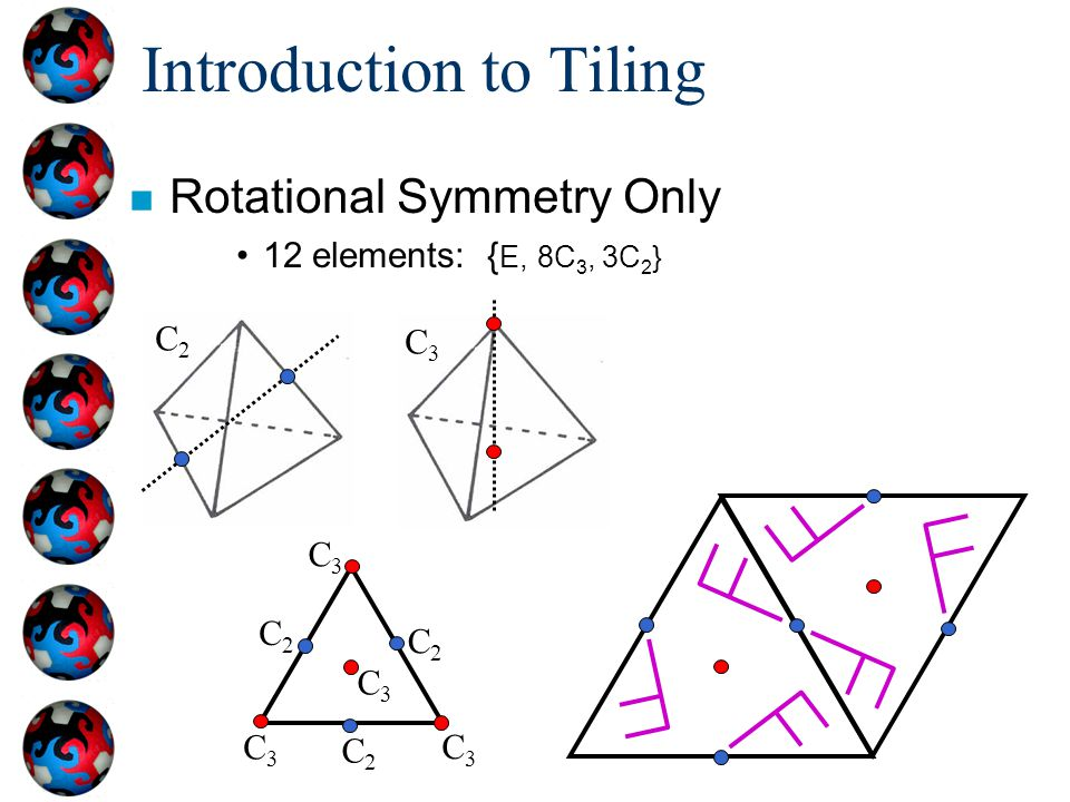 Introduction to Tiling n Rotational Symmetry Only 12 elements: { E, 8C 3, 3C 2 } C3C3 C3C3 C3C3 C3C3 C2C2 C2C2 C2C2 C2C2 C3C3