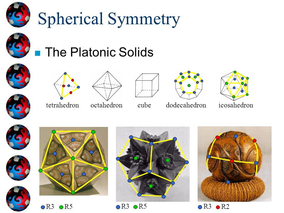 Spherical Symmetry n The Platonic Solids tetrahedronoctahedroncubedodecahedronicosahedron R3 R5 R3 R2
