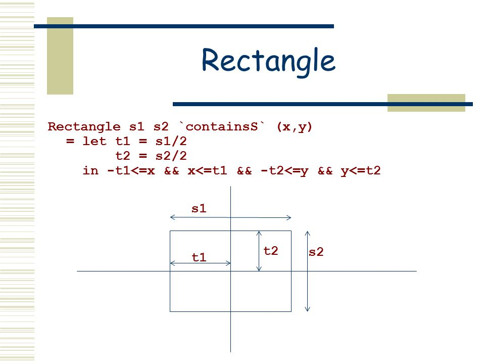 Rectangle Rectangle s1 s2 `containsS` (x,y) = let t1 = s1/2 t2 = s2/2 in -t1<=x && x<=t1 && -t2<=y && y<=t2 s1 s2 t1 t2