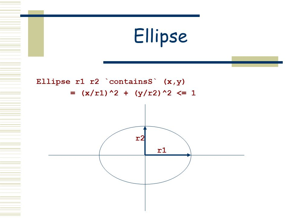 Ellipse Ellipse r1 r2 `containsS` (x,y) = (x/r1)^2 + (y/r2)^2 <= 1 r1 r2