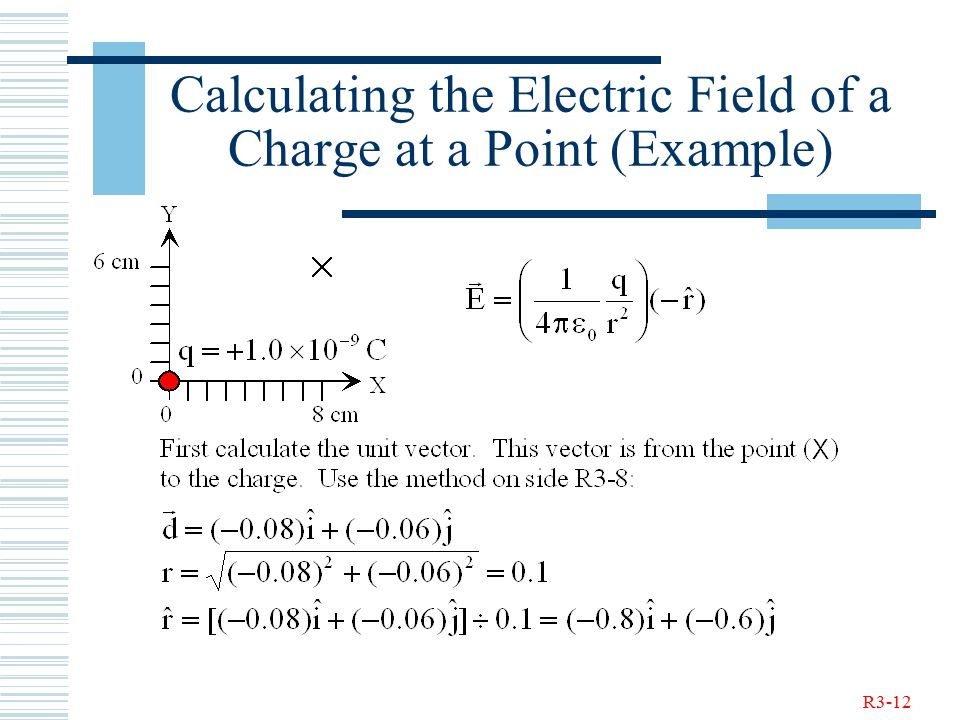 R3-12 Calculating the Electric Field of a Charge at a Point (Example)