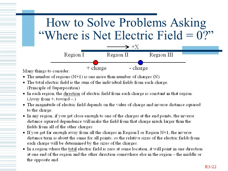 R3-22 How to Solve Problems Asking Where is Net Electric Field = 0?