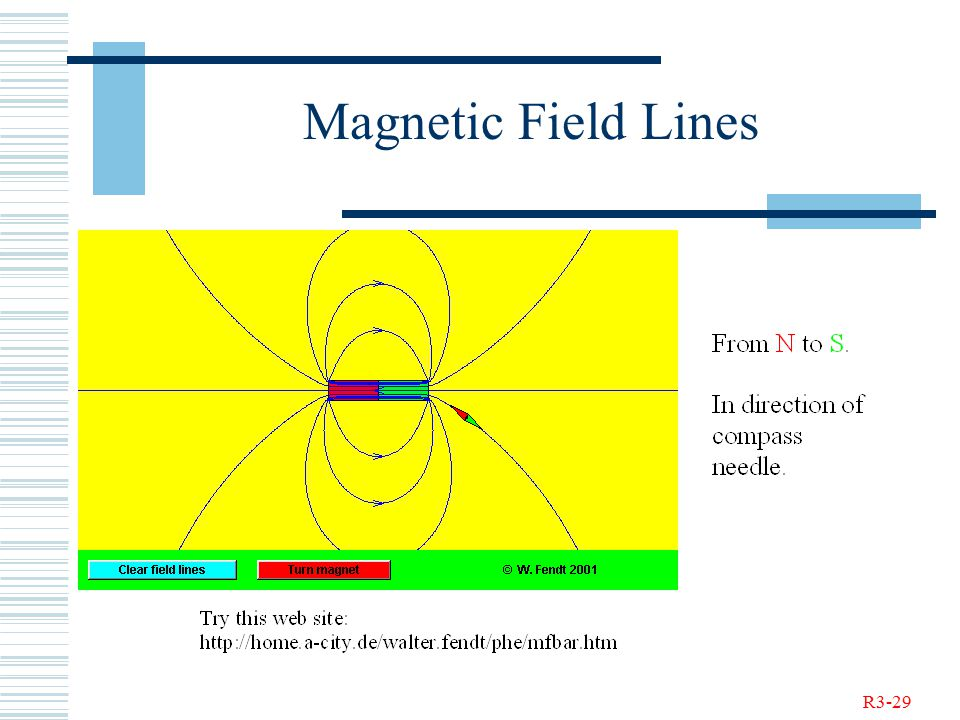R3-29 Magnetic Field Lines