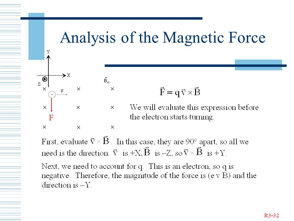 R3-32 Analysis of the Magnetic Force