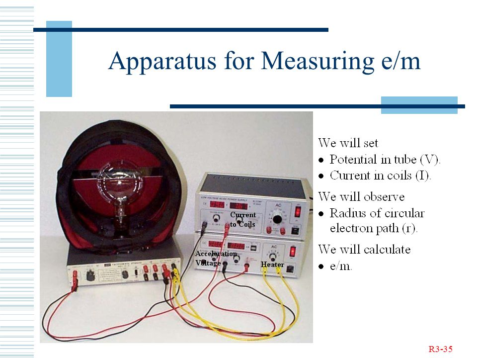 R3-35 Apparatus for Measuring e/m