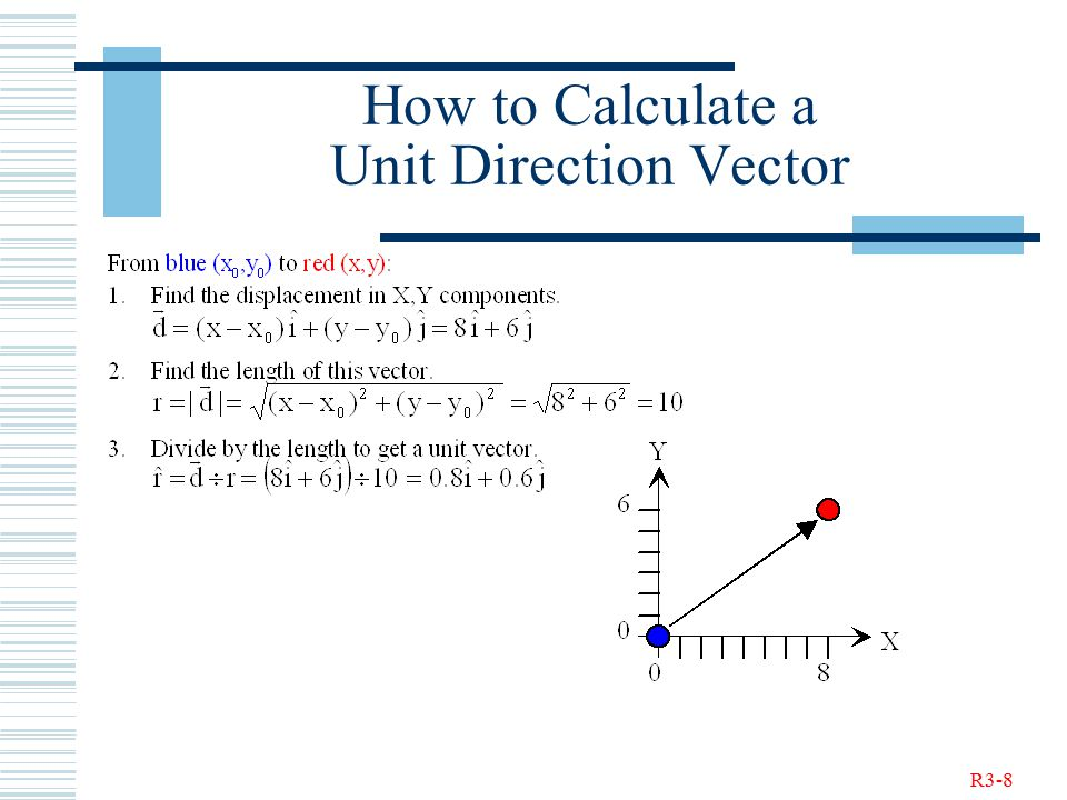 R3-8 How to Calculate a Unit Direction Vector