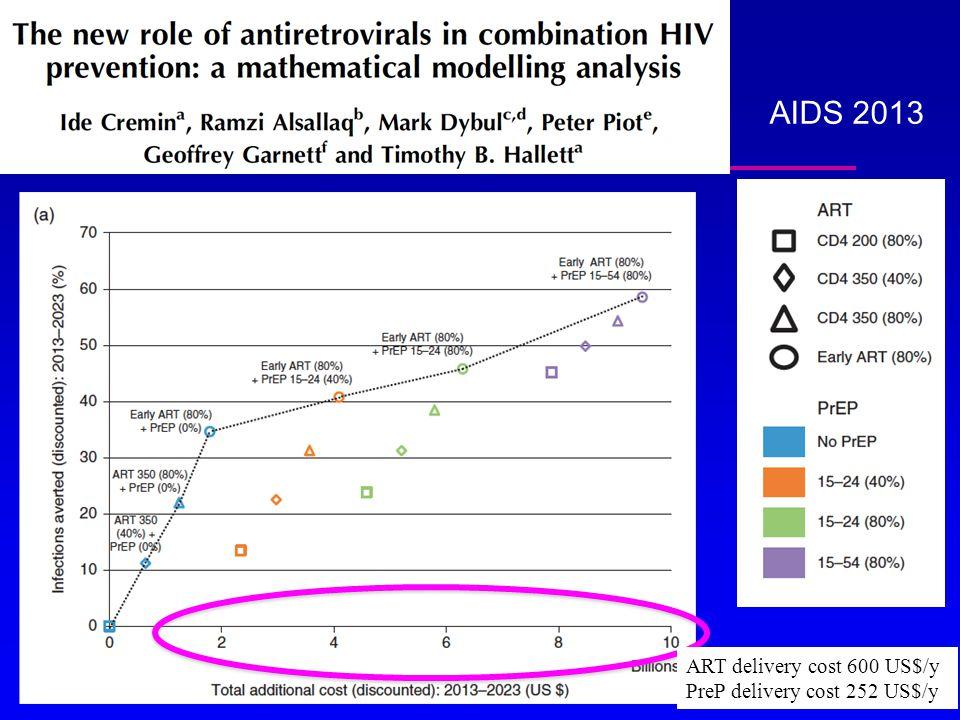 26 AIDS 2013 ART delivery cost 600 US$/y PreP delivery cost 252 US$/y