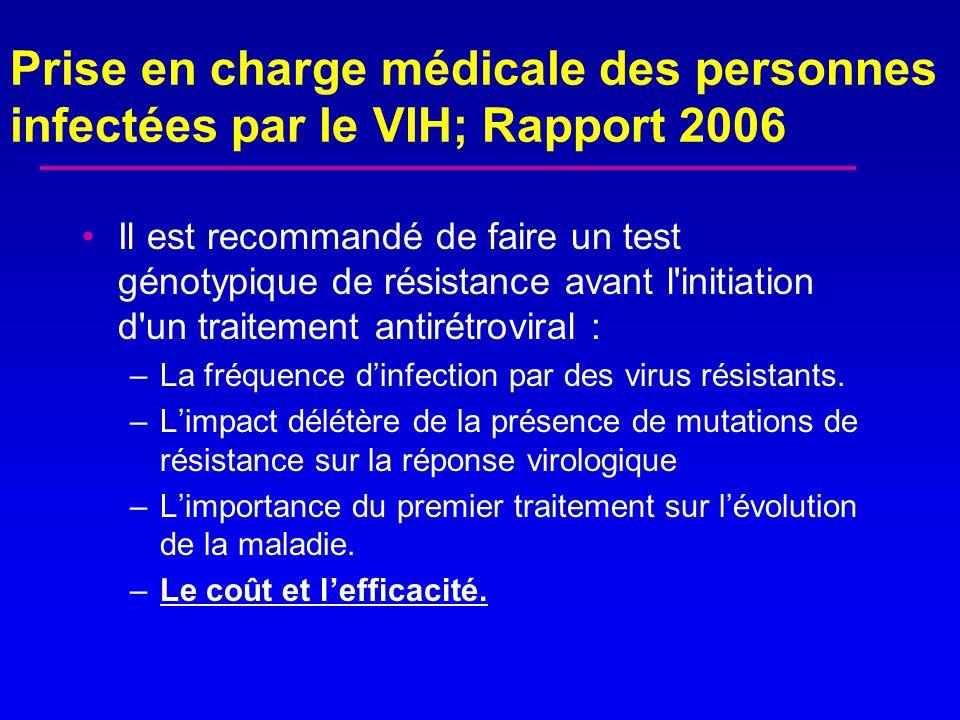 Il est recommandé de faire un test génotypique de résistance avant l initiation d un traitement antirétroviral : –La fréquence d'infection par des virus résistants.