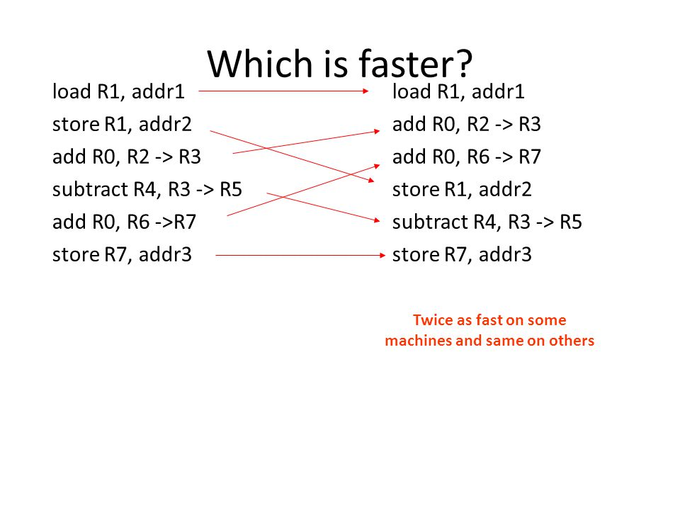 Which is faster.
