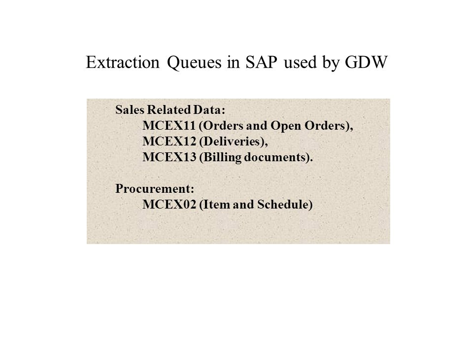 LBWQ / SMQ1 – Extraction Queue Monitor