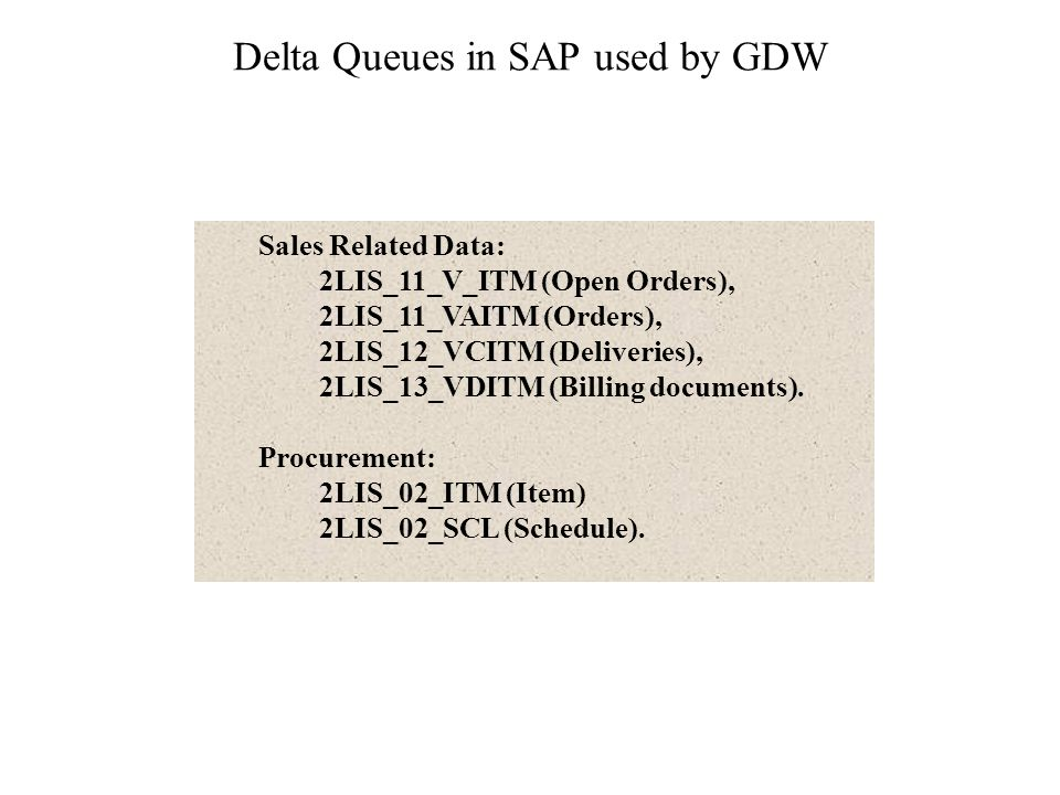 RSA7 – BW Delta Queue Monitor