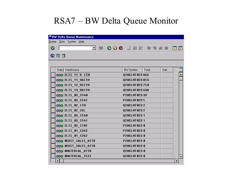 RSA7 – BW Delta Queue Monitor