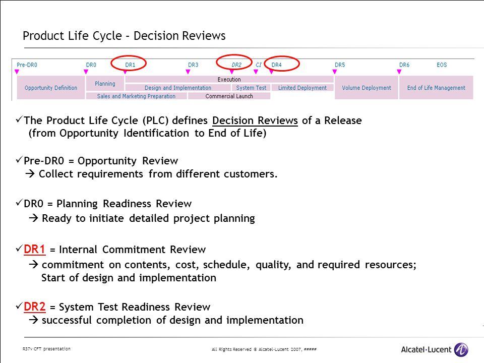 All Rights Reserved © Alcatel-Lucent 2007, ##### R37v CFT presentation Product Life Cycle – Decision Reviews The Product Life Cycle (PLC) defines Decision Reviews of a Release (from Opportunity Identification to End of Life) Pre-DR0 = Opportunity Review  Collect requirements from different customers.