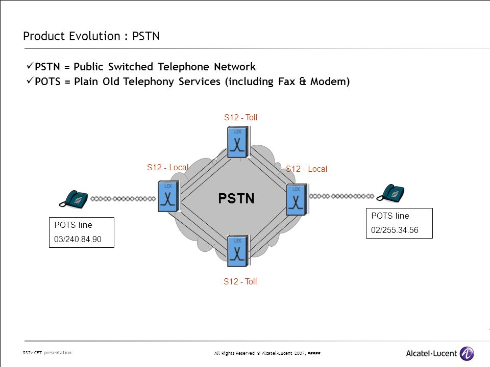All Rights Reserved © Alcatel-Lucent 2007, ##### R37v CFT presentation Product Evolution : PSTN PSTN POTS line 03/240.84.90 S12 - Local S12 - Toll S12 - Local S12 - Toll POTS line 02/255.34.56 PSTN = Public Switched Telephone Network POTS = Plain Old Telephony Services (including Fax & Modem)