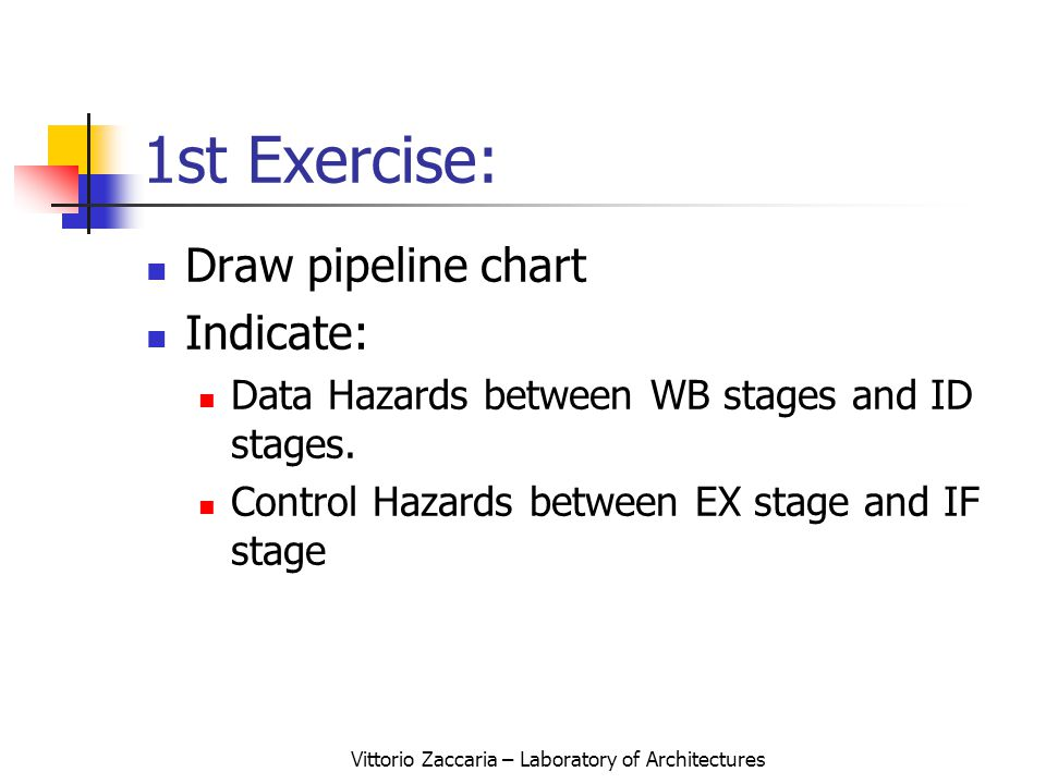 Vittorio Zaccaria – Laboratory of Architectures 1st Exercise: Draw pipeline chart Indicate: Data Hazards between WB stages and ID stages.