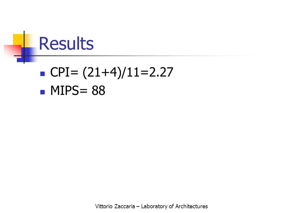 Vittorio Zaccaria – Laboratory of Architectures Results CPI= (21+4)/11=2.27 MIPS= 88