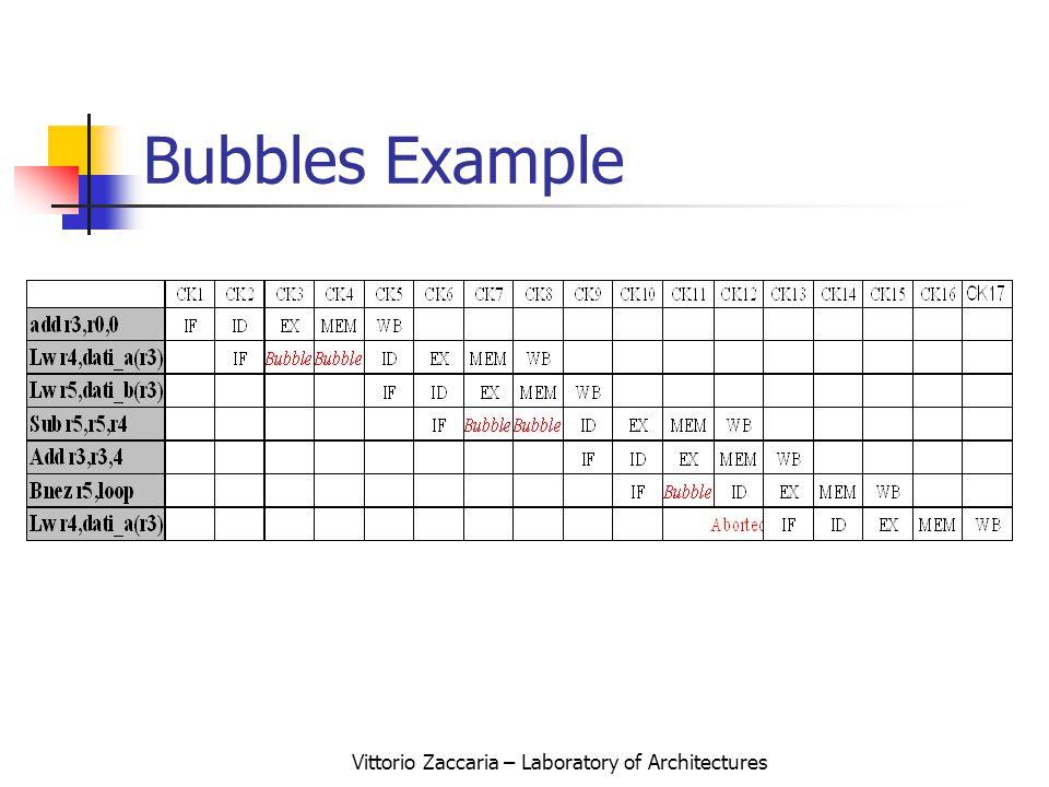 Vittorio Zaccaria – Laboratory of Architectures Bubbles Example