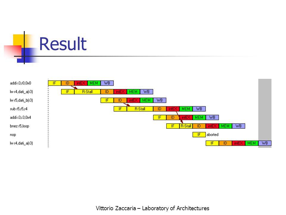 Vittorio Zaccaria – Laboratory of Architectures Result