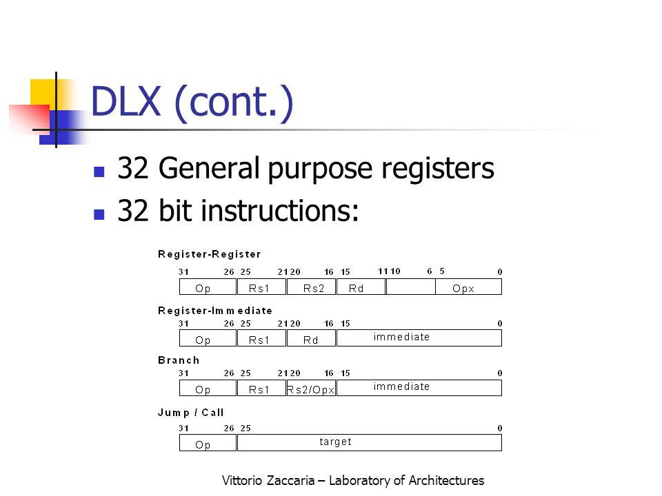 Vittorio Zaccaria – Laboratory of Architectures DLX (cont.) 32 General purpose registers 32 bit instructions: