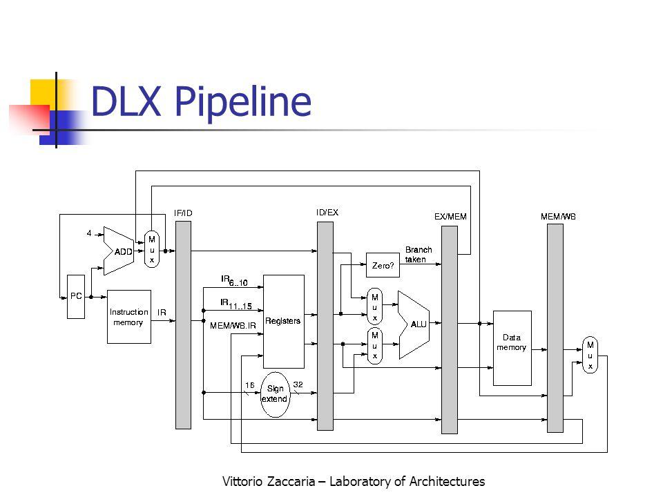 Vittorio Zaccaria – Laboratory of Architectures DLX Pipeline