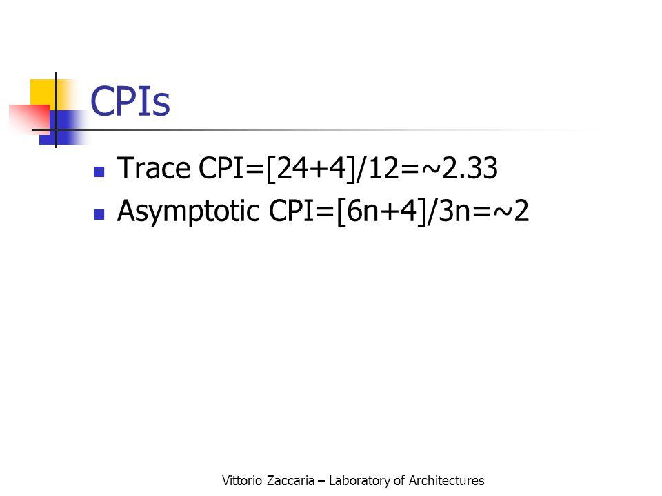 Vittorio Zaccaria – Laboratory of Architectures CPIs Trace CPI=[24+4]/12=~2.33 Asymptotic CPI=[6n+4]/3n=~2