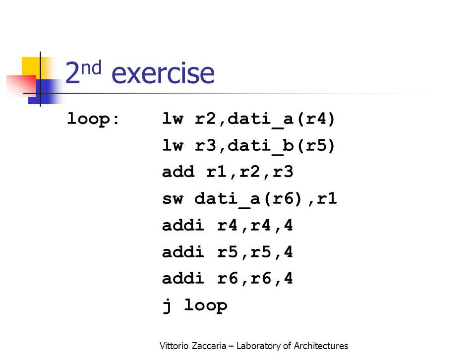 Vittorio Zaccaria – Laboratory of Architectures 2 nd exercise loop:lw r2,dati_a(r4) lw r3,dati_b(r5) add r1,r2,r3 sw dati_a(r6),r1 addi r4,r4,4 addi r5,r5,4 addi r6,r6,4 j loop