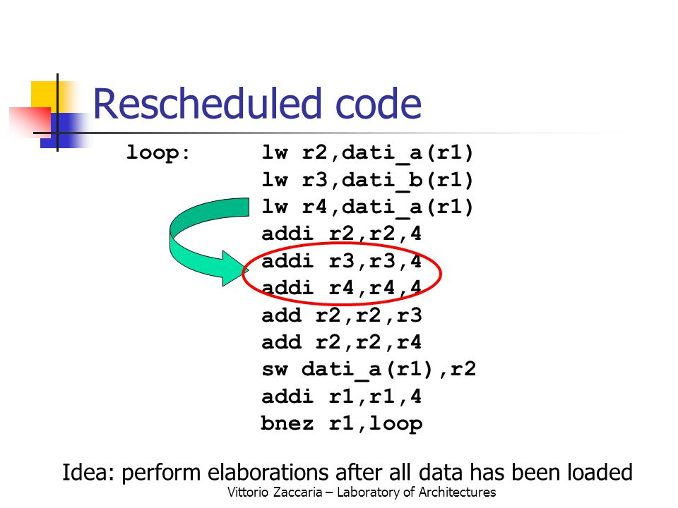 Vittorio Zaccaria – Laboratory of Architectures Rescheduled code loop:lw r2,dati_a(r1) lw r3,dati_b(r1) lw r4,dati_a(r1) addi r2,r2,4 addi r3,r3,4 addi r4,r4,4 add r2,r2,r3 add r2,r2,r4 sw dati_a(r1),r2 addi r1,r1,4 bnez r1,loop Idea: perform elaborations after all data has been loaded