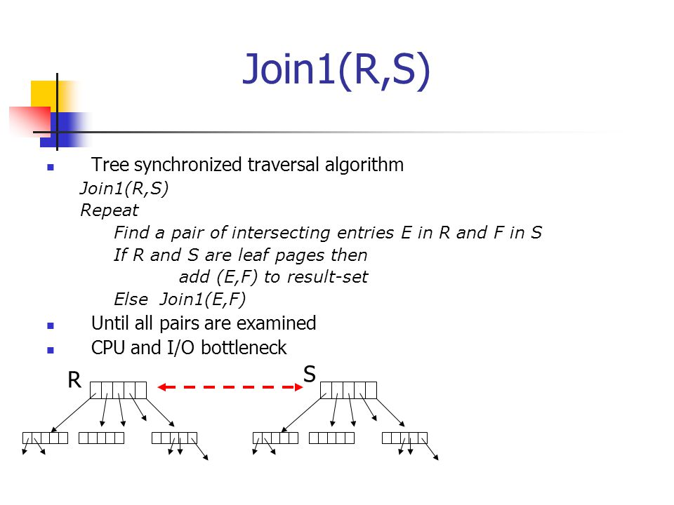 Join1(R,S) Tree synchronized traversal algorithm Join1(R,S) Repeat Find a pair of intersecting entries E in R and F in S If R and S are leaf pages then add (E,F) to result-set Else Join1(E,F) Until all pairs are examined CPU and I/O bottleneck R S