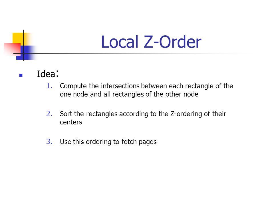 Local Z-Order Idea : 1.